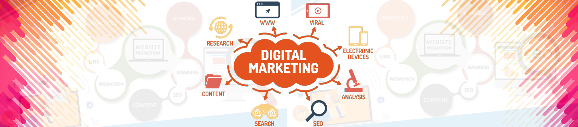 Website promotion/seo/digital promotion in delhi, fardabad, ghaziabad